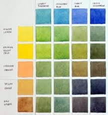 colour mixing u0026 paints in general wand colour and different kinds