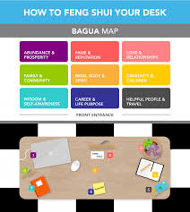 How To Organize An Office Desk by How To Organize Your Desk To Increase Productivity Feng Shui