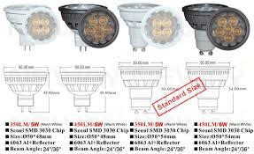 led spot light bulbs mr16 5w 12v smd3030 mr16 led spot light