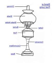 outdoor l post replacement parts outdoor post light parts post ladder rest and pedestal l post