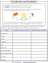 electricity and magnetism worksheets free worksheets library