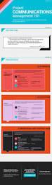 73 best project management images on pinterest pmp certification exam prep u project communications management 101
