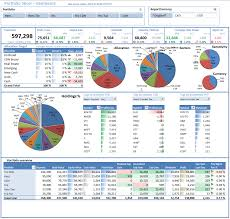 budget dashboard excel template excel spreadsheet dashboard