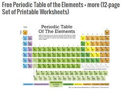 printable periodic table for 6th grade periodic table of elements printable worksheets worksheets for all