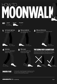 designer handy how to moonwalk as explained by a handy animated chart
