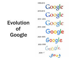 Google Images Meme - evolution of google logo google know your meme