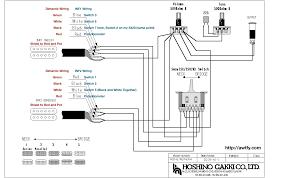 car wiring ibanez s420 wiring diagram dimarzio evolution 94