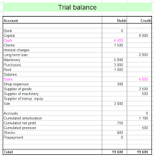 from one balance sheet to the next