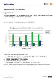 4th Grade Graphing Worksheets Interpreting Graphs Worksheet Image Gallery Hcpr