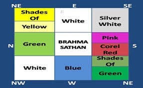 Bedroom Wall Colours As Per Vastu Vastu Colors For Home Vastu Tips For Home Colours
