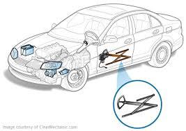 1999 honda civic window motor window regulator replacement cost repairpal estimate