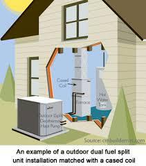 air master technologies inc dual fuel hybrid heating air
