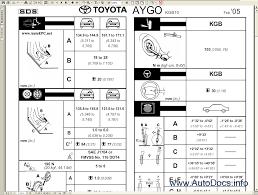 toyota aygo service manual repair manual order u0026 download