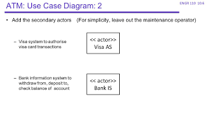 activity diagram of atm system a taxonomic class modeling
