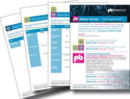 sales salary guide salary guide nz salary surveys auckland salary surveys wellington