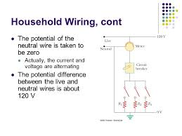 difference between live wire and neutral wire all wiring diagram