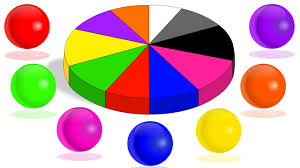 learn basic colors for children with candy ball color wheel chart