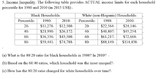 va income limits table solved 5 income inequality the following table provides
