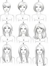 how long for hair to grow out of inverted bob 31 charts that ll help you have the best hair of your life pixie
