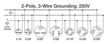 wiring wiring diagram of how to wire a 30a 250v plug 09915 top