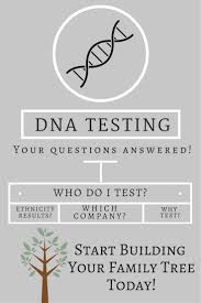 Middle East Map Test by Best 25 Dna Testing For Genealogy Ideas On Pinterest Dna