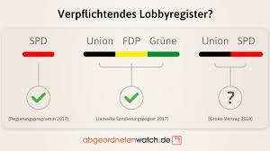 si e de r nion petition update lobbyregister in groko vertrag es kommt jetzt