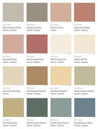 earth tone paint colors home design inspiration