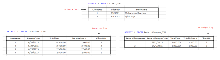 how to join tables in sql sql server 2008 r2 how get the sum of two tables value using inner