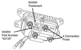 warn authorized parts and service center winchserviceparts com