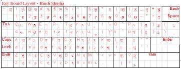 download and install shusha hindi font u2013 hindi typing