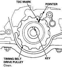 i want to show me the timing marks diagram on 1 7l honda fixya