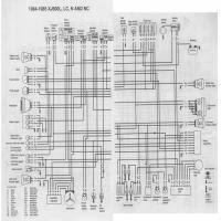diagrama yamaha xj600