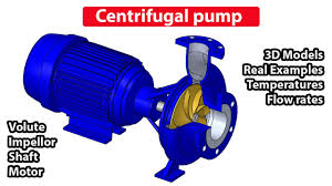 centrifugal pump how does it work youtube
