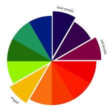 the 25 best split complementary color scheme ideas on pinterest