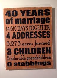 40th wedding anniversary gifts 40th wedding anniversary party ideas wedding ideas 40th