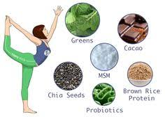 what can you eat on a raw food diet raw food diet food and