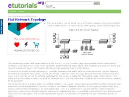 Home Network Design Diagram Flat Network Topology Download Wiring Diagram