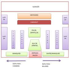 layout en español como se escribe el layout comercial juan carlos seminario