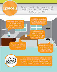 Design Your Home By Yourself Home Safety Tips For Autism Alzheimer U0027s Epilepsy And Asthma