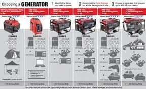 Harbor Freight Rotary Table by Max Starting 7000 Running Watts 13 Hp 420cc Generator Epa Iii