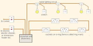 electric house wiring diagram house wiring diagram on home circuit