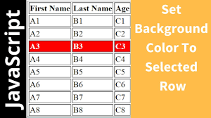 Change Table Color How To Change Selected Html Table Row Background Color Using