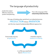 Productivity and creativity take different approaches