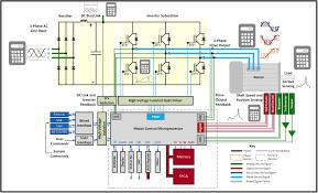 teledyne lecroy mda800a motor drive analyzers