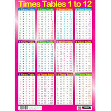 help learning times tables sumbox educational table maths kids poster learning bedroom