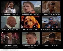 Back To The Future Meme - back to the future alignment chart reposti