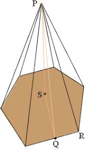 the height of a hexagonal pyramid math central