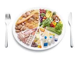 high blood pressure and cholesterol diet plan for indiansi hwi
