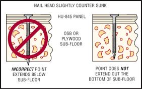 nailing luan flooring diy chatroom home improvement forum