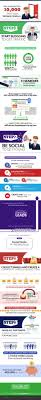 32 best real estate lead generation images on pinterest real